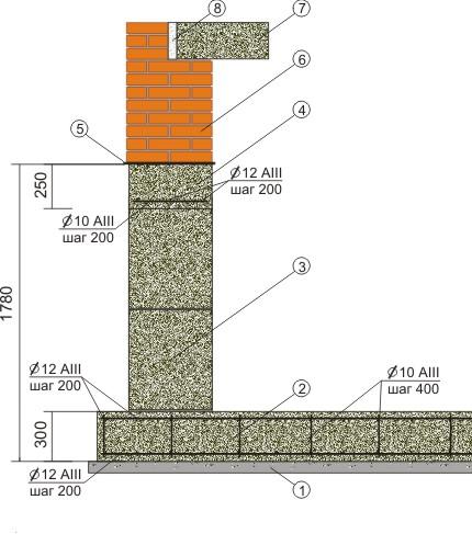 многих толщина фундамента для бани 5 6 монолит плита тонкое