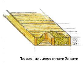 Технология строительства каркасных